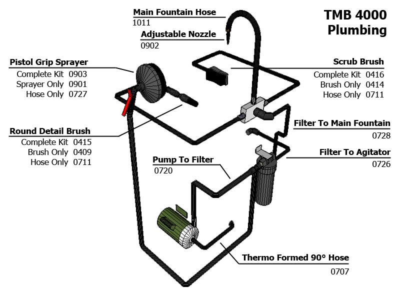 cuda parts washer wiring diagram