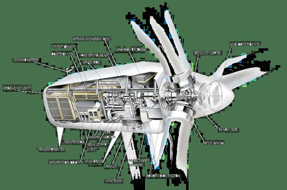 wind generator ac bedradings schema