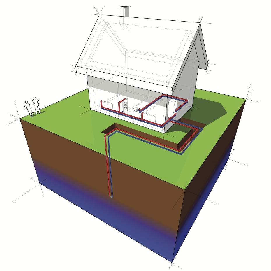Geothermal Heat Pumps The Next Generation Renewable