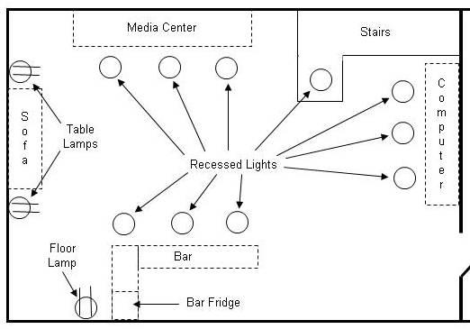 Electrical Plan For Basement Wiring Diagram