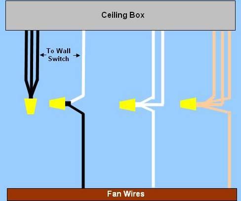 Ceiling Fan Wiring - Circuit Style 4