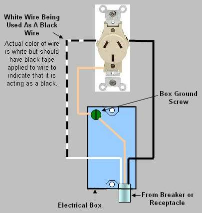 Installing  Replacing An Electrical Receptacle - Part 4b