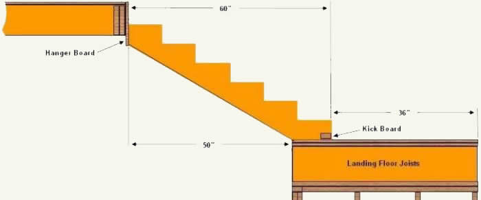 How To Make Or Build A L Shaped Staircase Free Stair