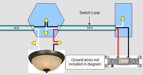 14 2 Wiring Diagram Wiring Diagram