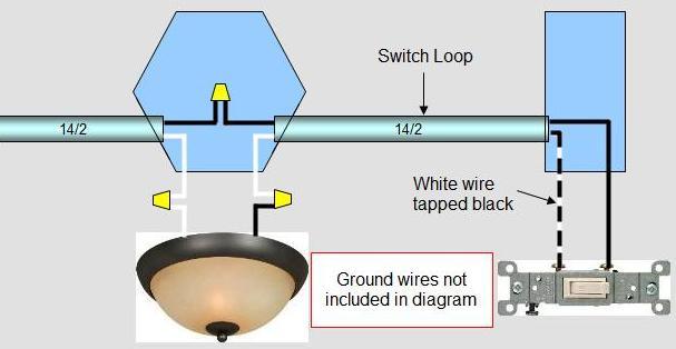 Switch Loop Wiring Diagram Wiring Diagram