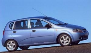 ekonomicni automobili rent a car beograd
