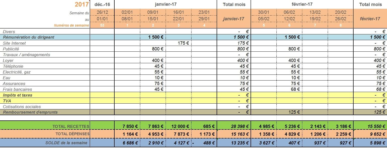 Atemberaubend Microsoft Excel Empfangsvorlage Ideen - Entry Level ...