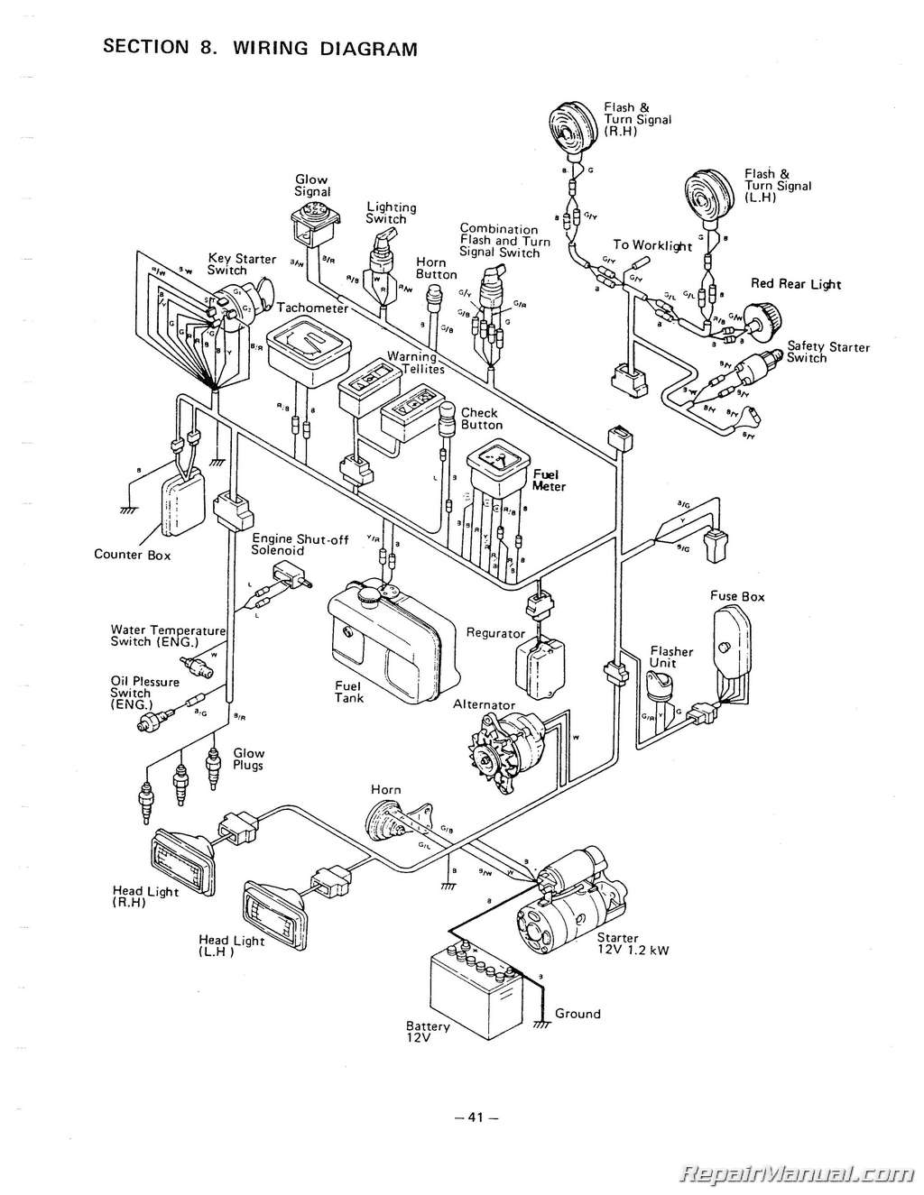 mitsubishi compact tractor wiring diagram