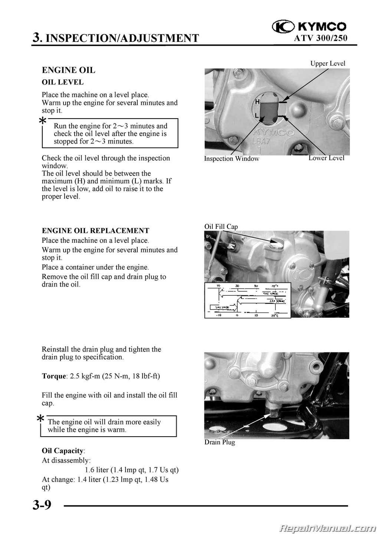 Kymco Atv Wiring Diagram Auto Electrical Mongoose 250 Get Free Image