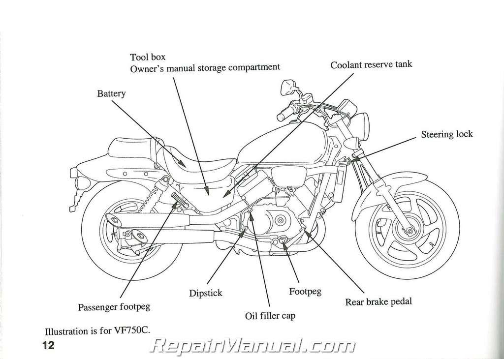 1996 Honda VF750C/CD Magna Motorcycle Owner Manual