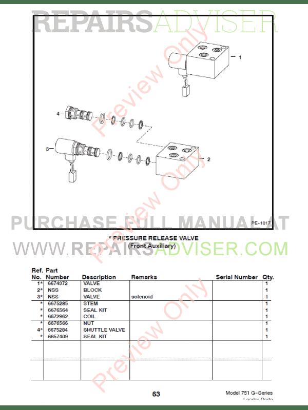 bobcat 743b wiring diagram