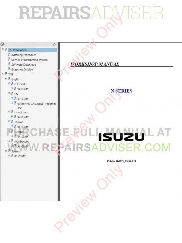 Isuzu N Series - NHR, NKR, NPR, NQR, NPS Workshop Manual PDF Download