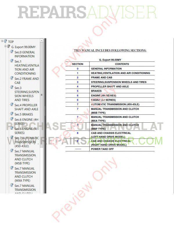 Isuzu N Series Workshop Manual PDF Download