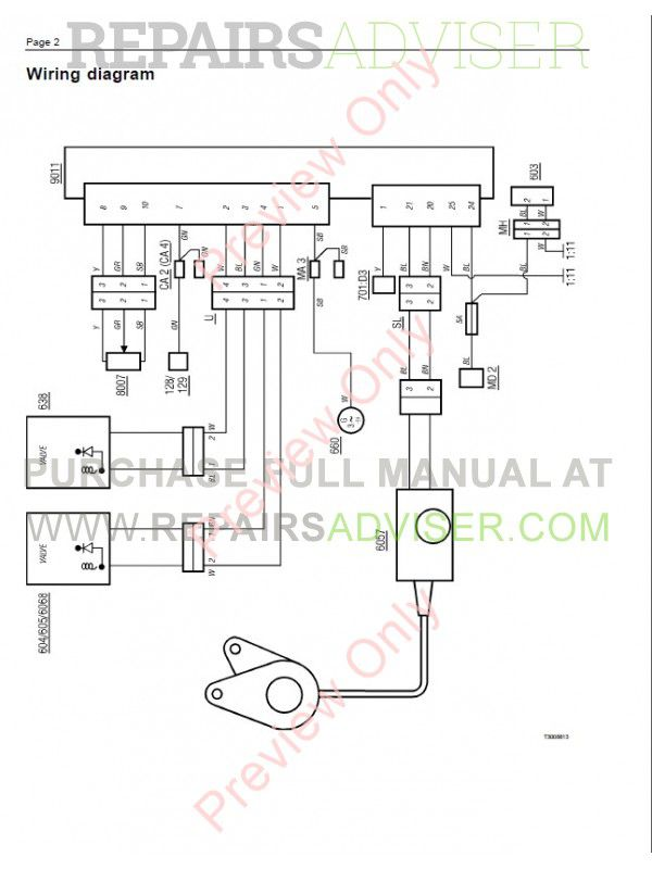 volvo fh12 version 2 wiring diagram