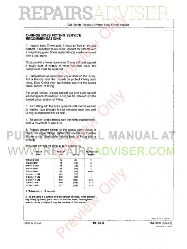 John Deere F912 F915 F935 Front Mowers Technical Manual TM-1350 PDF
