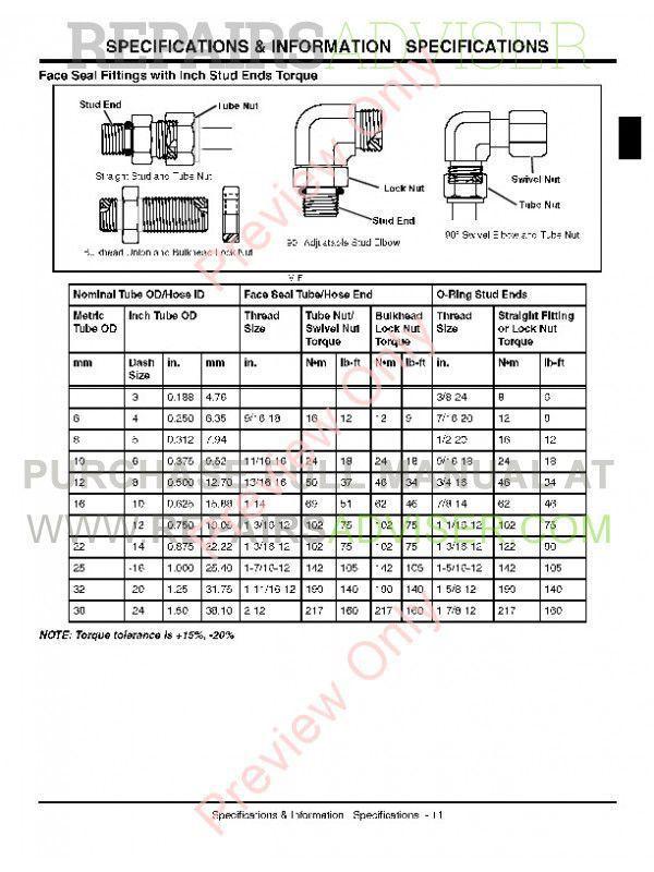 John Deere F911, F915, F925/32, F935 Front Mowers Technical Manual