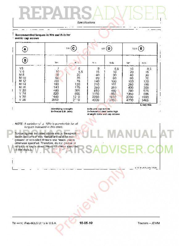 John Deere 3150 Tractor Technical Manual TM-4410 PDF Download