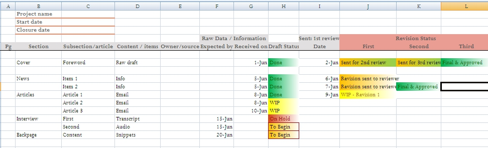 Project status, tracking template in Excel for content management - project tracking template