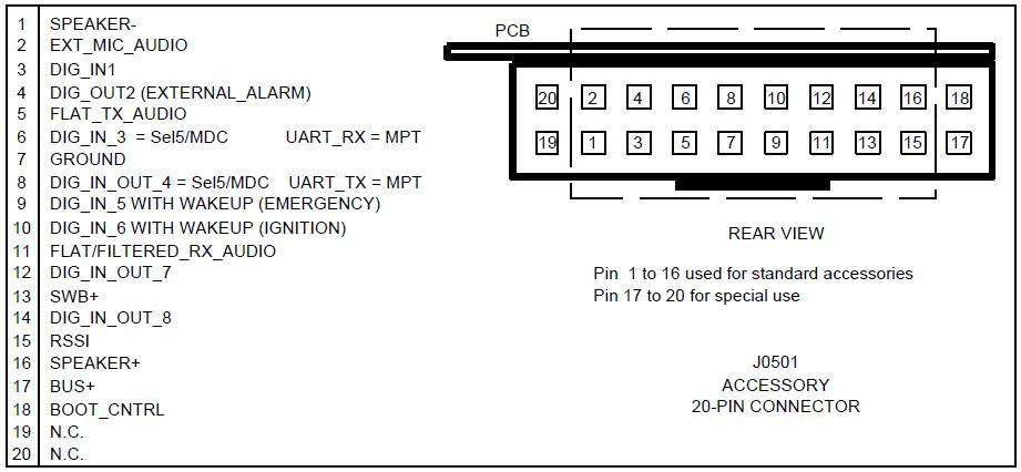 Motorola Microphone Cdm1250 Wiring Diagram Motorola Ex500 Wiring