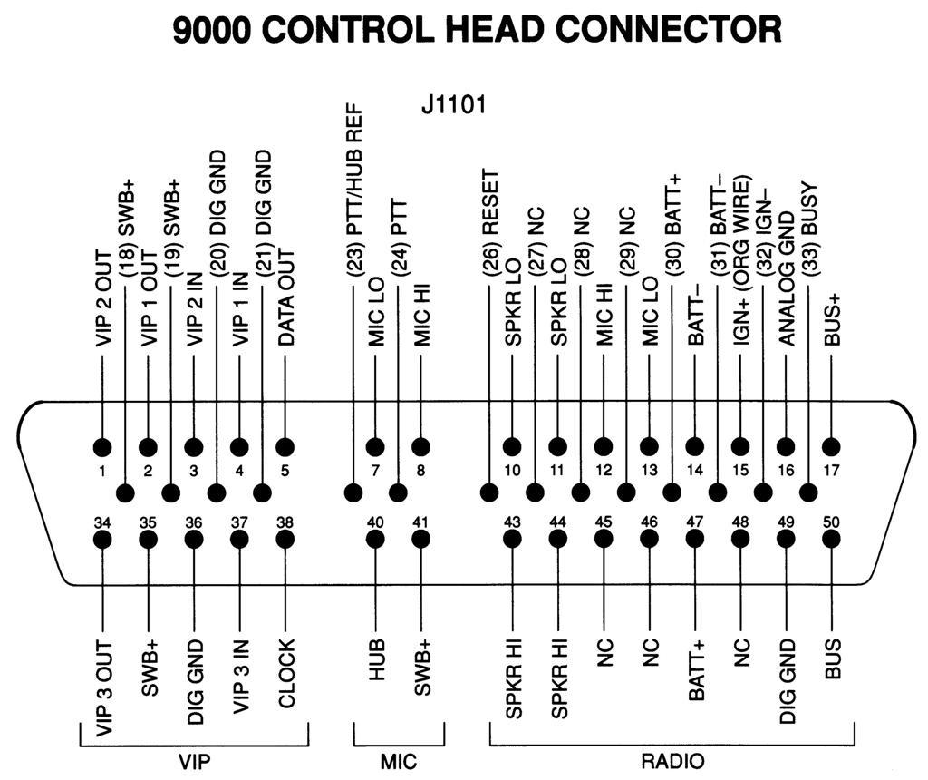 yamaha xj700x Motor diagram