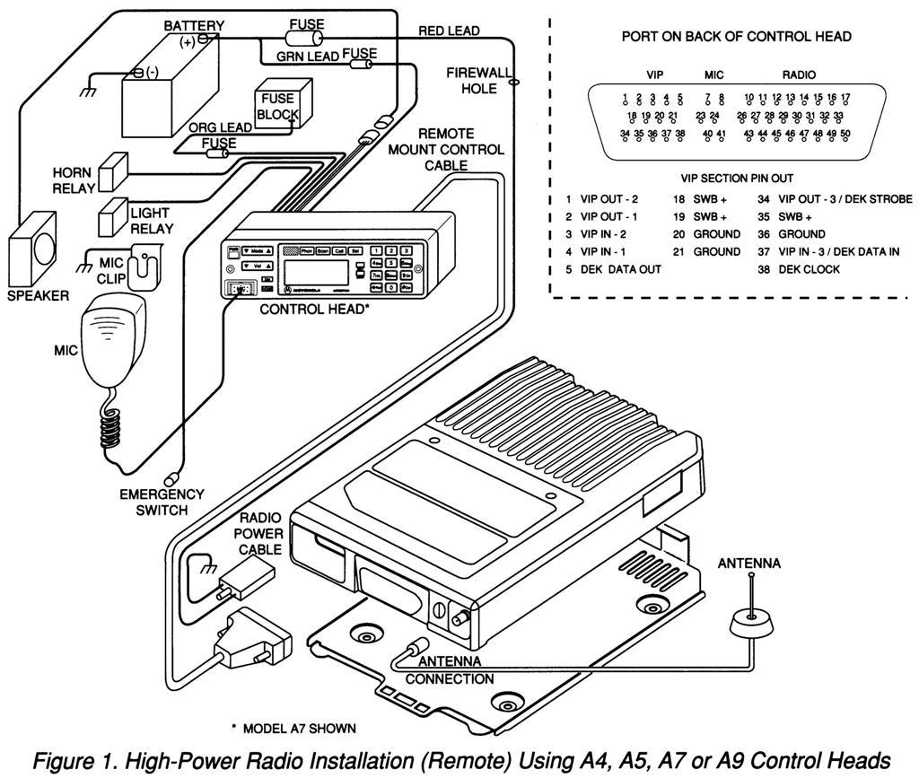 wiring diagram motorola w3