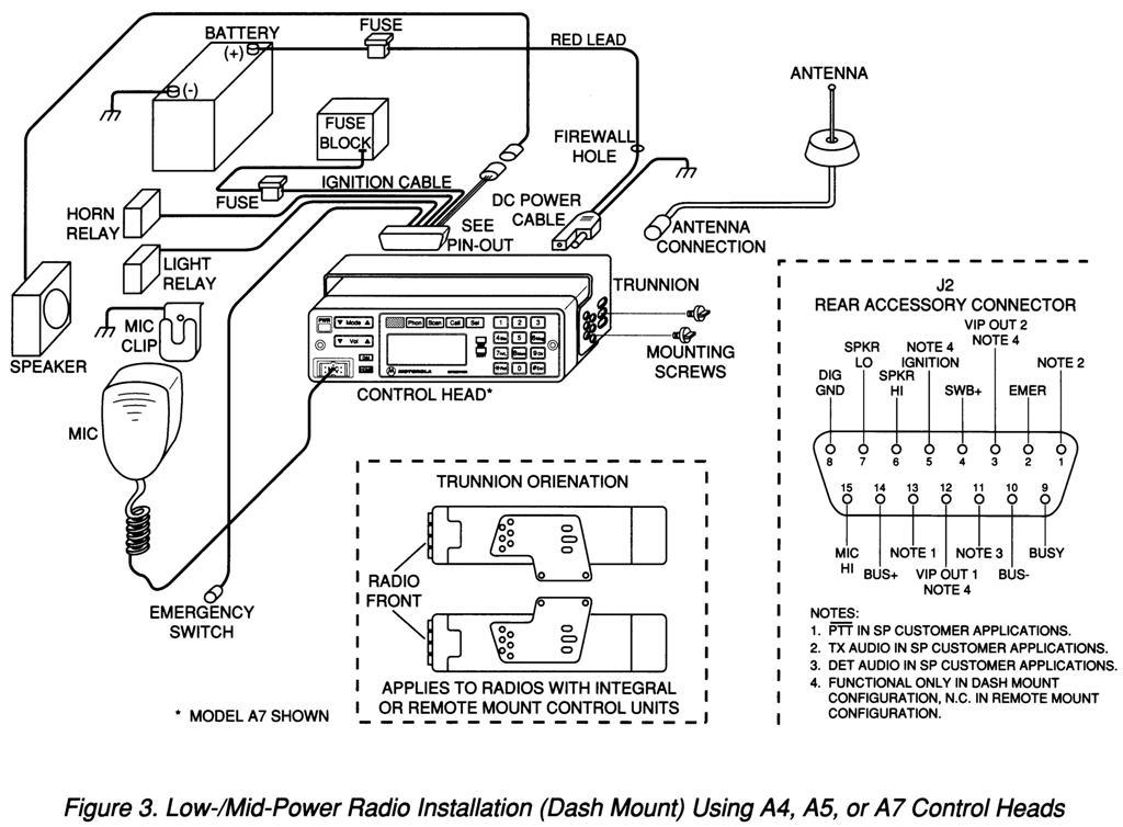 Motorola Radio Wiring Diagram Wiring Schematic Diagram