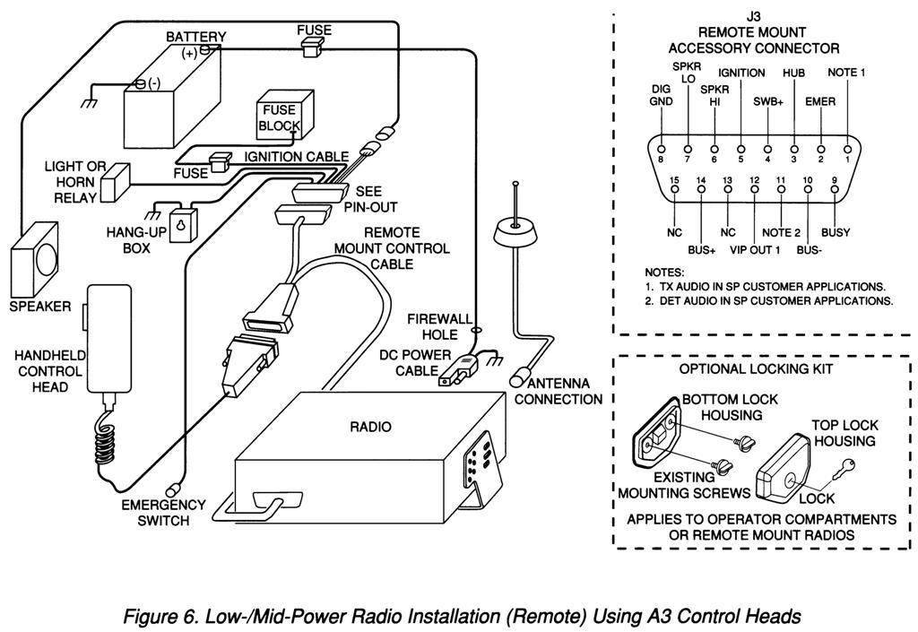 wiring diagram for a motorola xtl 2500 radio