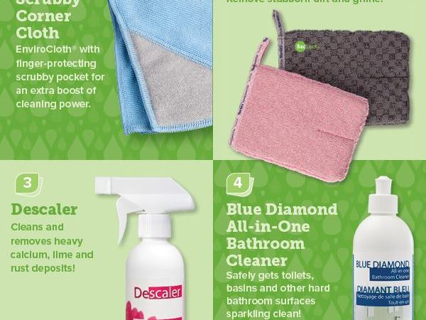 How to clean your Bathroom with Norwex!