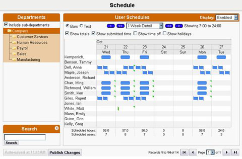 New Launch Hassle Free Employee Scheduling Software - Replicon