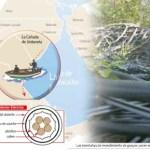 El hallazgo de tons. de guayas entre los manglares evidencian que los pozos de Pdvsa en el Sur del Lago están siendo desmantelados.