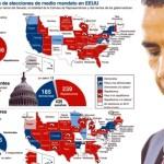 economia Obama