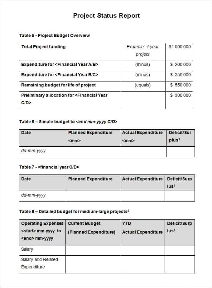 Project Status Report Templates - Writing Word Excel Format