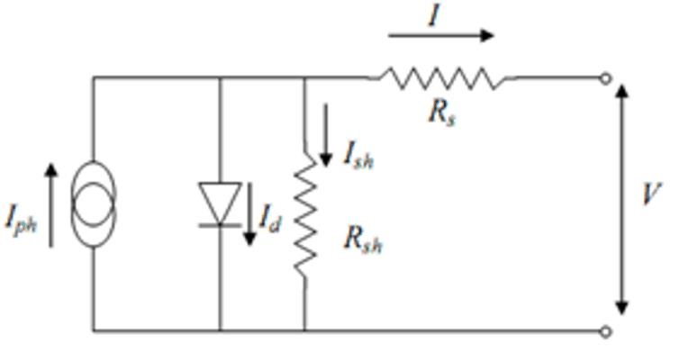 equivalent circuit diagram of a solar cell
