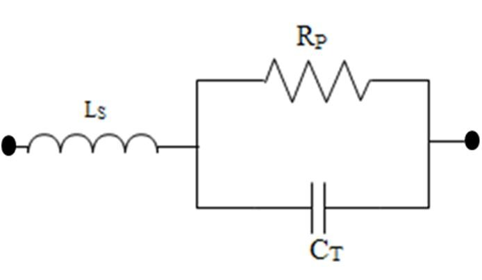PIN diode connected as a shunt switch (a), and RF equivalent circuit