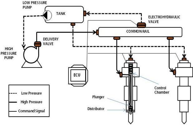 text flow fuel filter