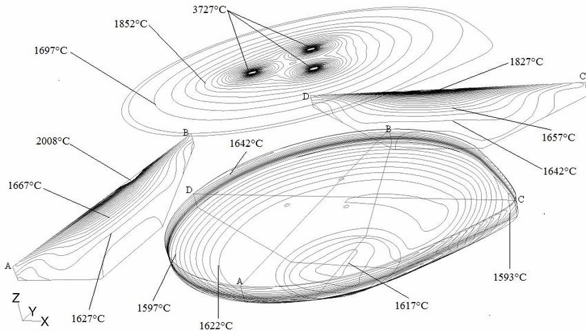 buoyancy force diagram
