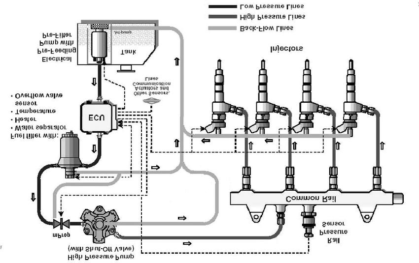 dodge stealth engine diagram