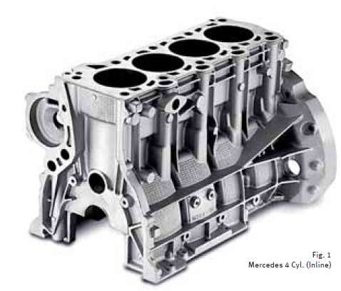 Engine block Mercedes 4 Cylinder (Inline) 10 Download Scientific
