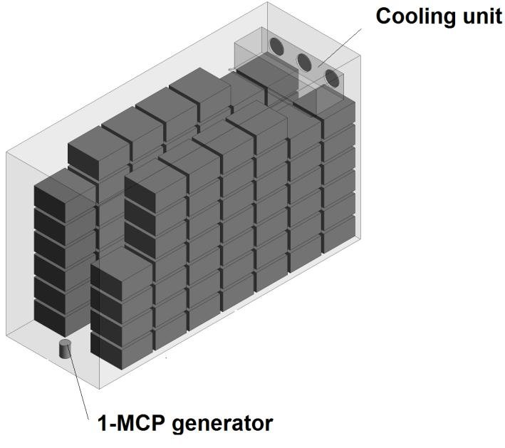 Schematics showing the placement of the 1-MCP generator in cold