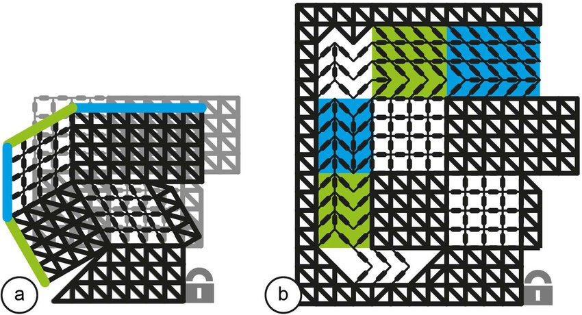 a) When the door latch deforms, the edges labeled in blue remain