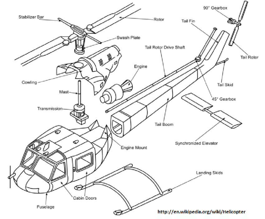 helicopter parts diagram