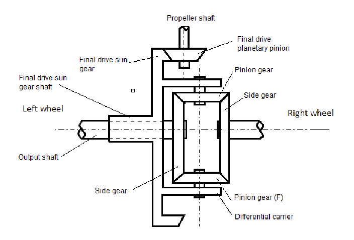 drawing schematic diagram
