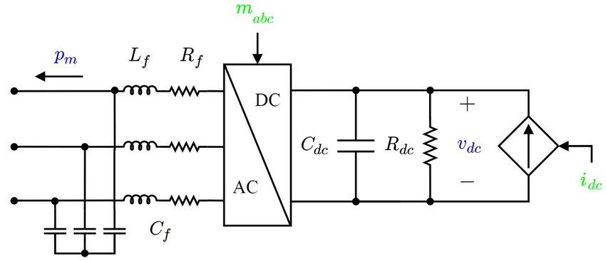 DC/AC converter circuit diagram Download Scientific Diagram