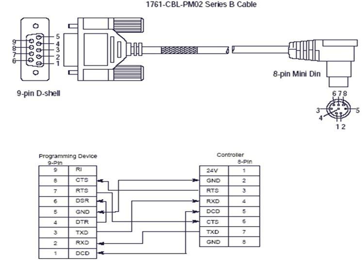 wiring pi serial