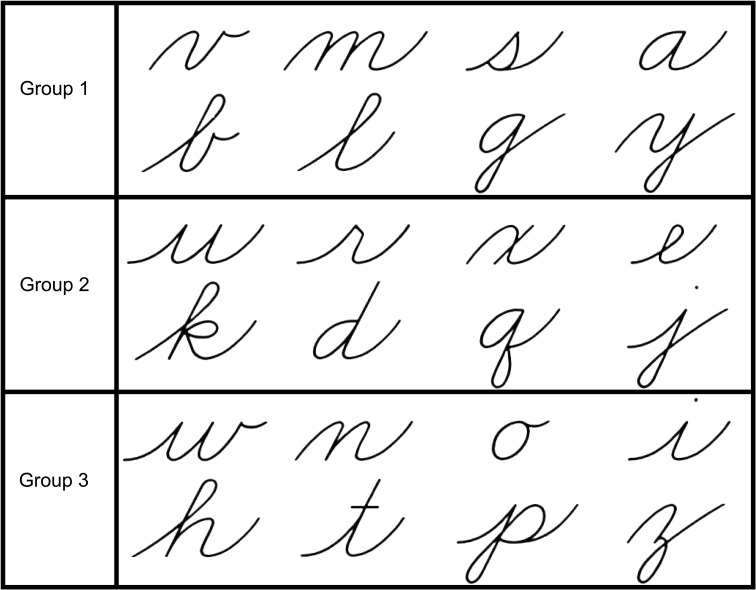 Cursive stimuli divided into groups used for assignment of letters - assignment letter