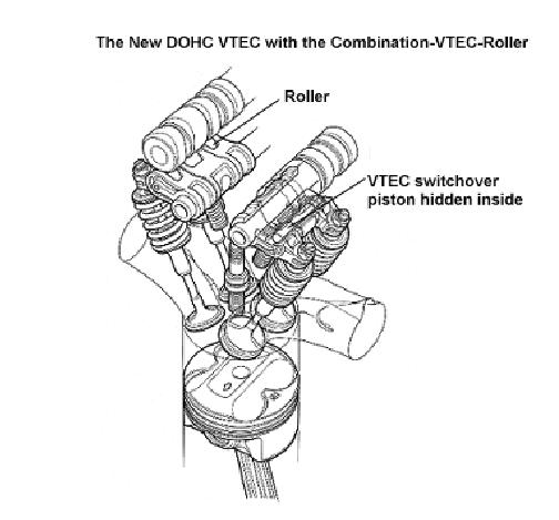 obd0 to obd1 vtec ecu diagram as well as honda aquatrax electrical