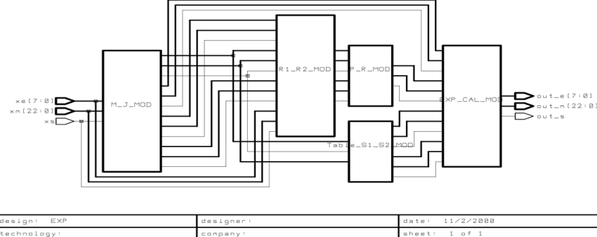 vhdl and gate diagram