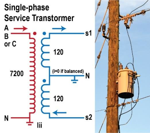 Single Phase Service Wiring Diagram - Wiring Diagrams Schema