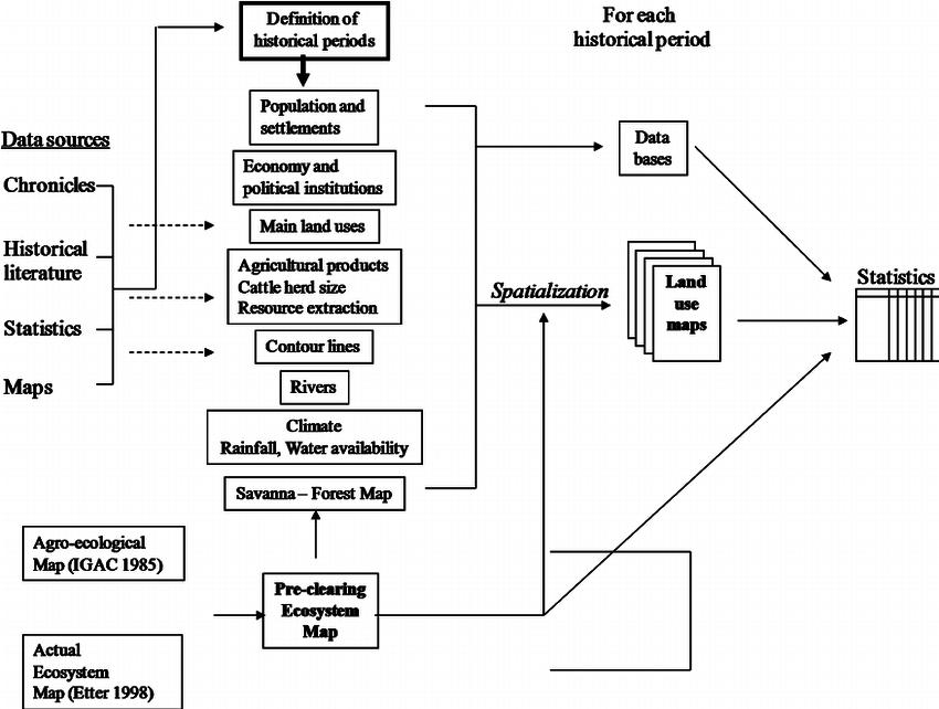 ignition wiring diagram 1980 165 mercury