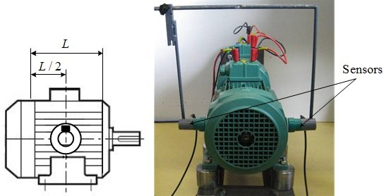 Sensor positions for measuring the transversal external magnetic